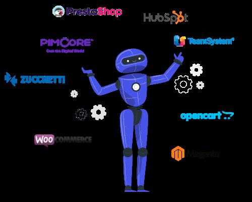 connettori per la sincronizzazione ERP CRM